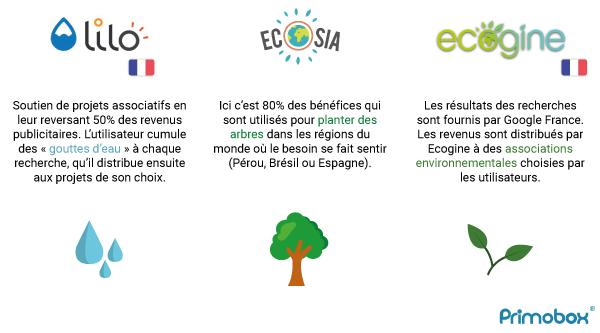 Les moteurs de recherche respectueux pour l'environnement